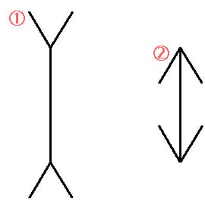 En ocasiones veo im genes percepci n visual parte 3 de 3 - Ilusiones opticas para imprimir ...
